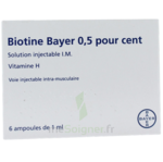 BIOTINE BAYER 0,5 POUR CENT, solution injectable I.M. à Gradignan