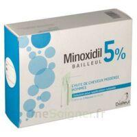 Minoxidil Bailleul 5 % Solution Pour Application Cutanée 3 Fl/60ml à Gradignan