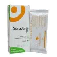 CROMADOSES 2 POUR CENT, collyre en solution en récipient unidose à Gradignan